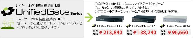 レイヤー2VPN装置拠点間HUB UnifiedGateシリーズ|レイヤー2VPN